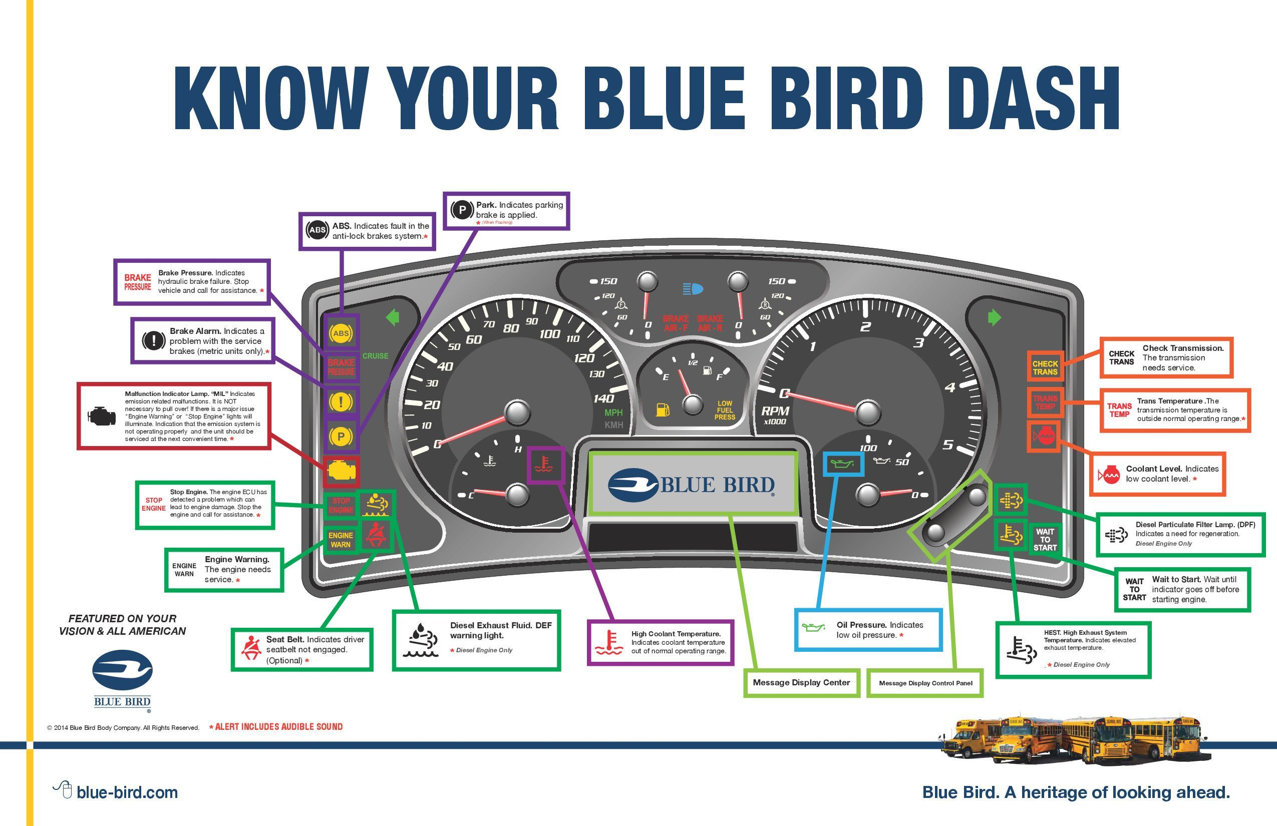 Familiarize Yourself With Your Bus Dashboard With This Great Graphic